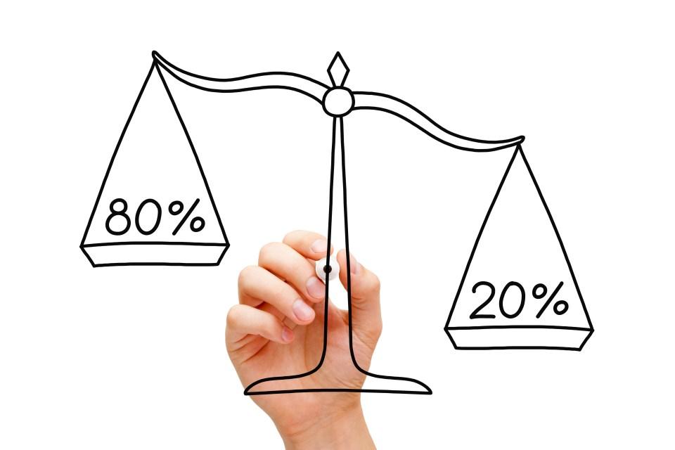 80/20  80% ... đến từ 20% ...